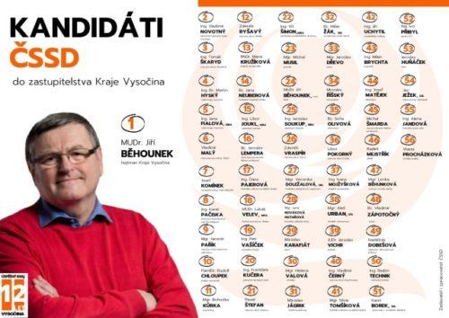 Kandidátní listina ČSSD do krajských voleb na Vysočině